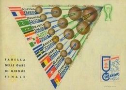 Ofiicial program of World Cup in Italy 1934 - REPRINT